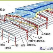 钢结构焊接设备